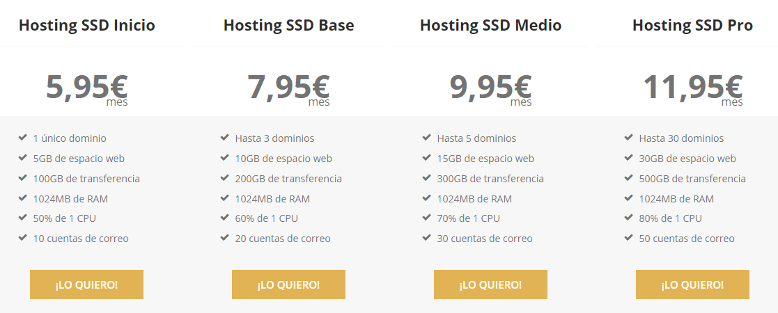 Raiola Networks Hostings SSD tarifas